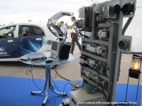 żarówka zasilana energią z pojazdu podczas demonstracji funkcji V2G-V2H