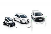 Wyniki sprzedaży aut elektrycznych Renault za I kw. 2015r.