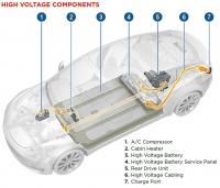 Jaki silnik Tesla zastosowała w Modelu 3?